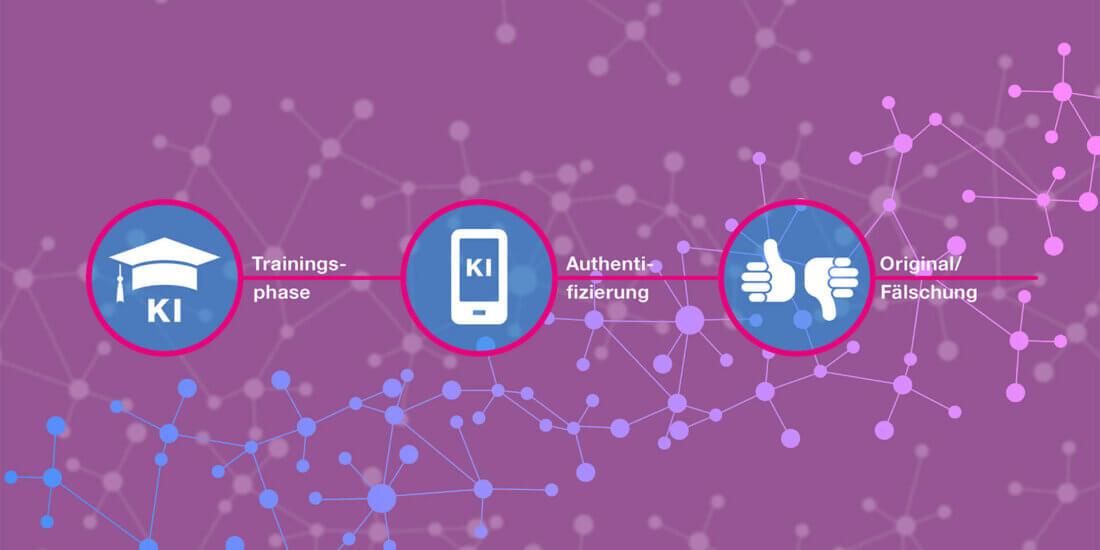 Studie: Produkte authentifizieren mit Künstlicher Intelligenz